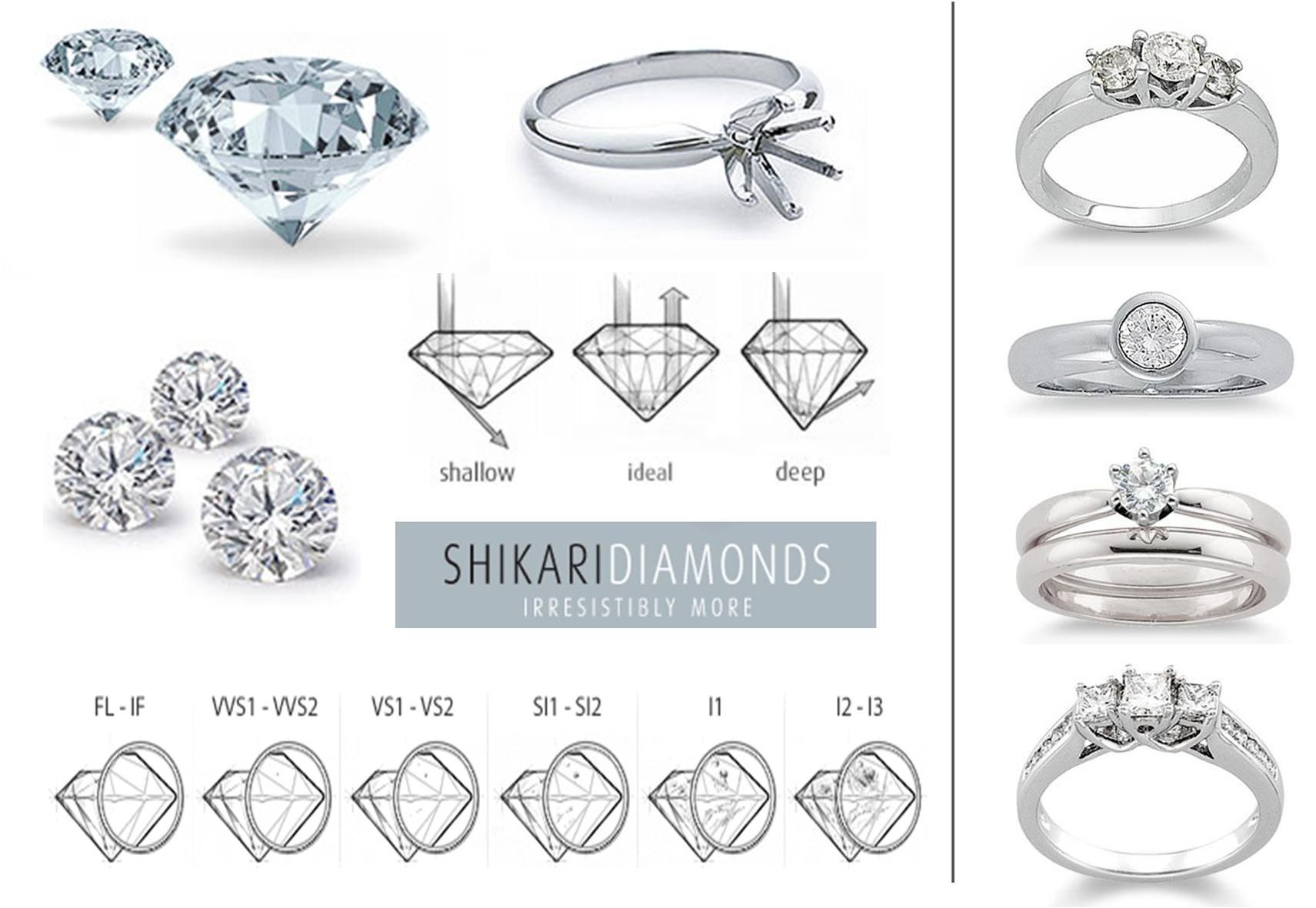 Engagement Ring Guide 1 Engagement Rings