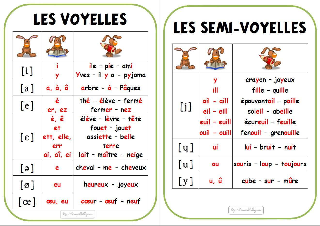 learning french grammar research pdf