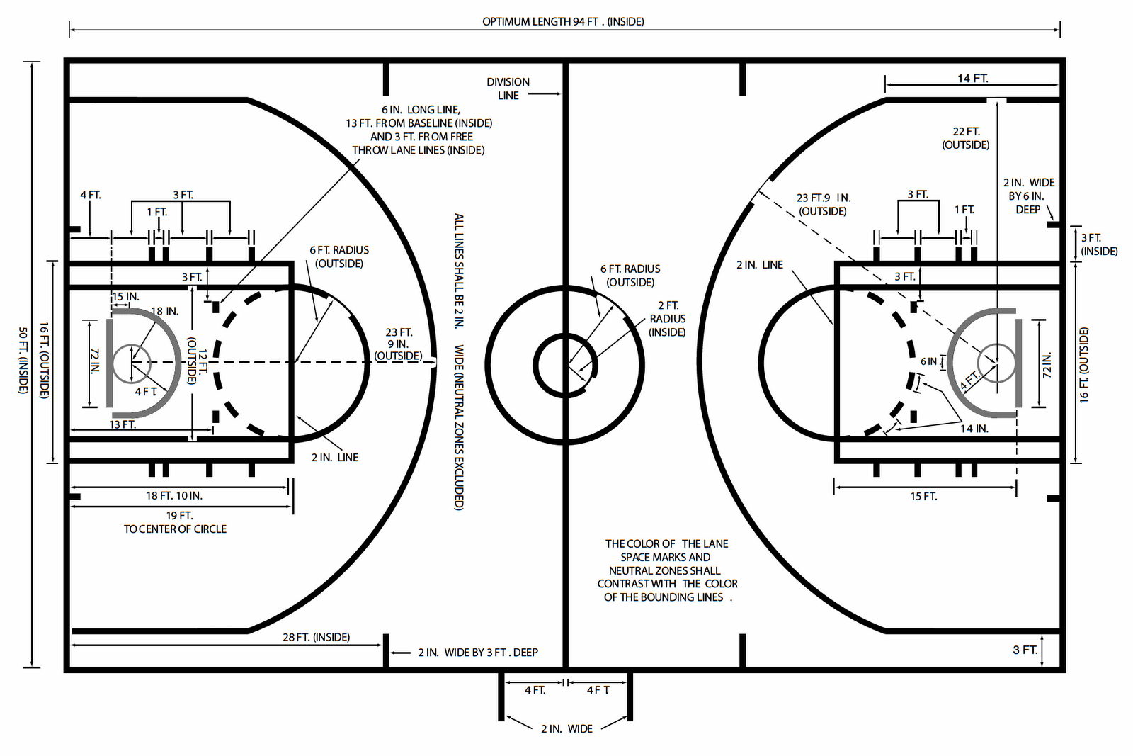 Https I0 Wp Com Sportscourt Wpengine Com Wp Content Uploads 2015 02 Nba Court Dim Basketball Court Size Basketball Court Measurements Basketball Court Layout