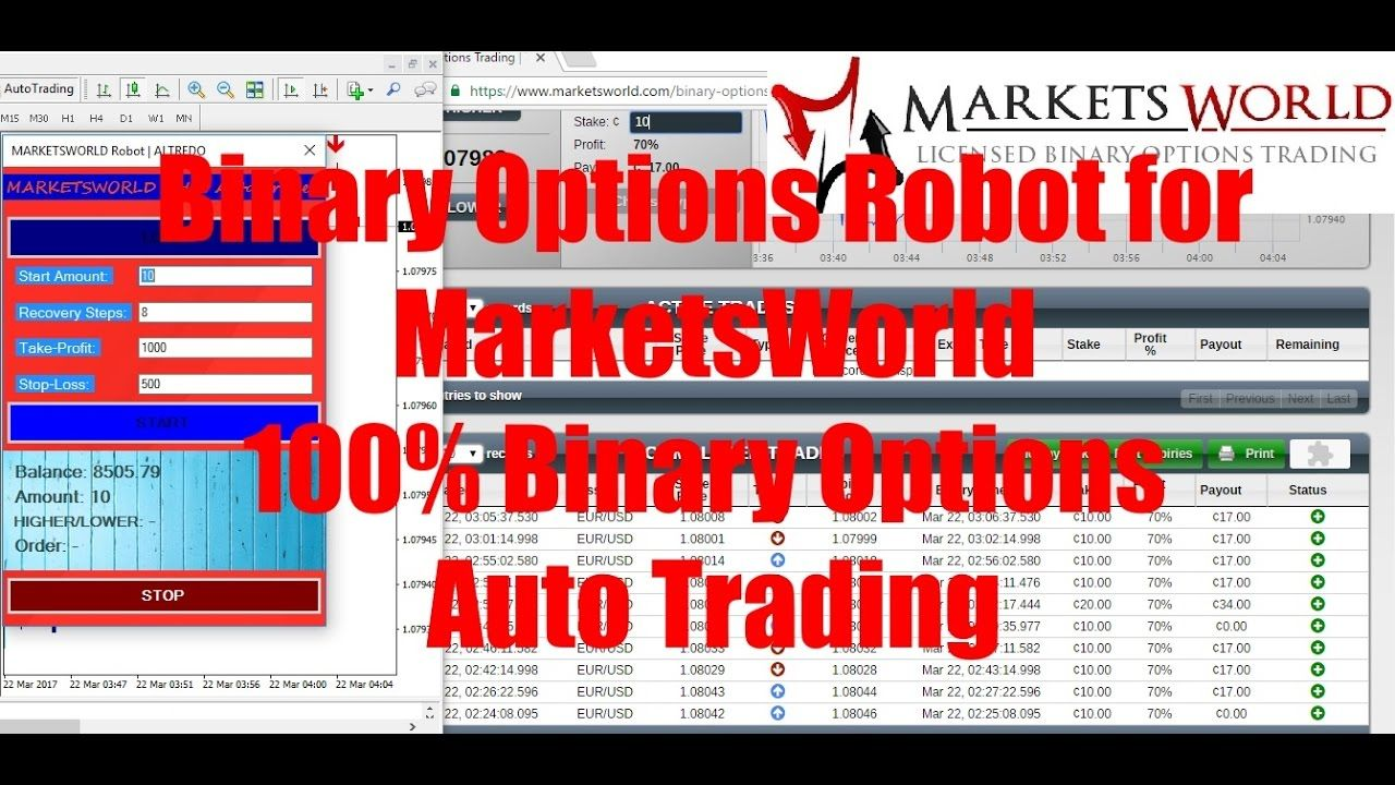 Binary options bbc