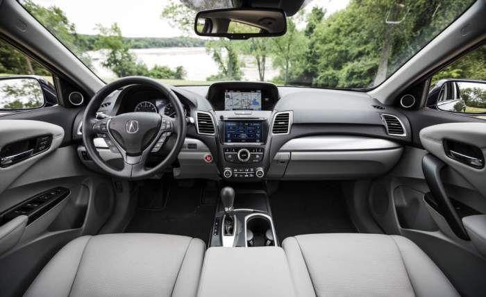 2018 Acura Rdx Interior Design