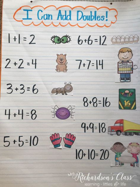 Doubles Addition Freebie Addition Anchor Charts Doubles