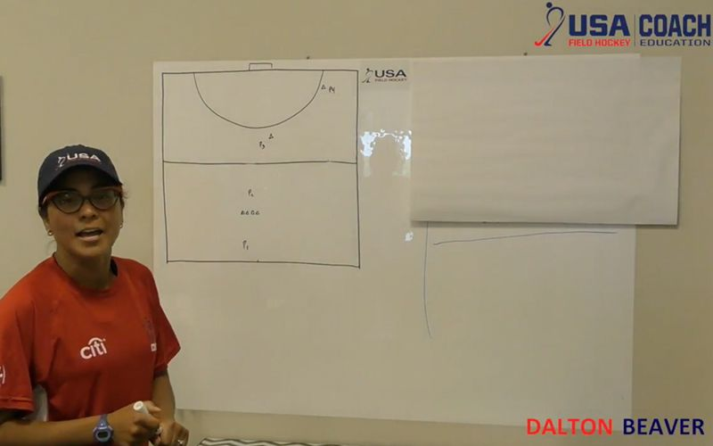It S Time For This Week S Usa Field Hockey Coaches Corner Video Board Talk Transfer Flow Drill Presented By Western Ne Field Hockey Hockey Coach Hockey