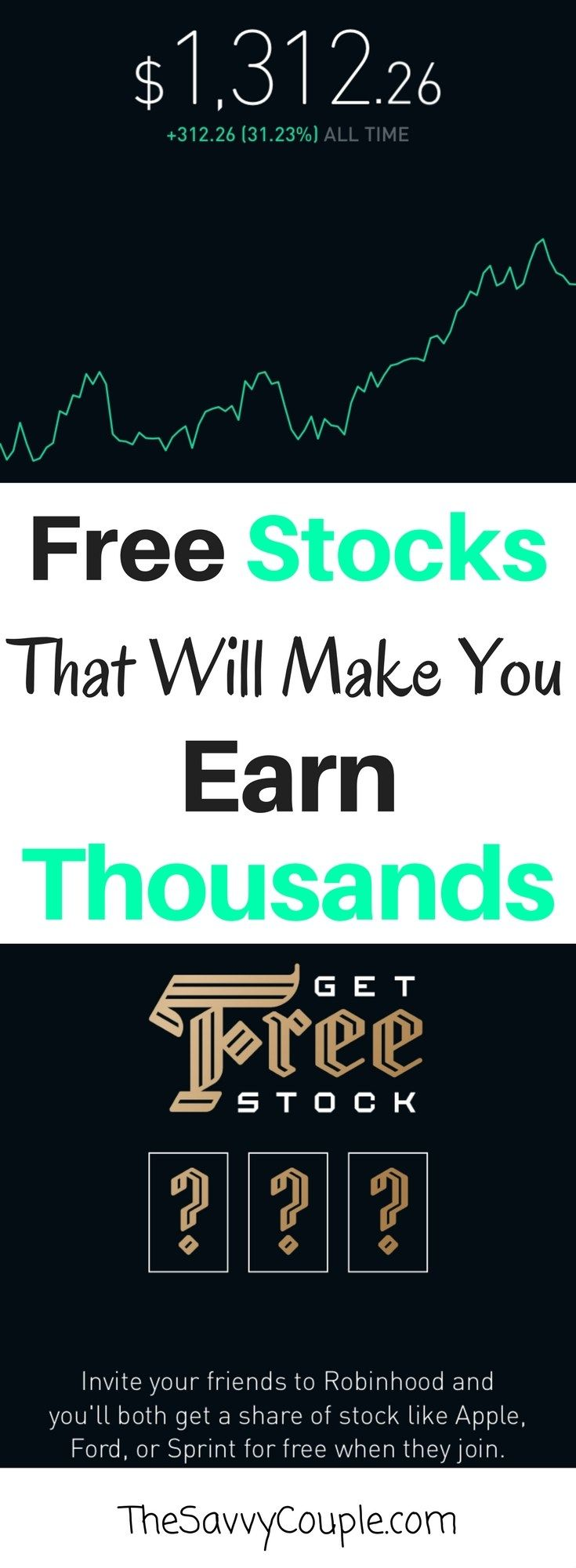 Robinhood Review 2020 The Best Free Stock Trading App With