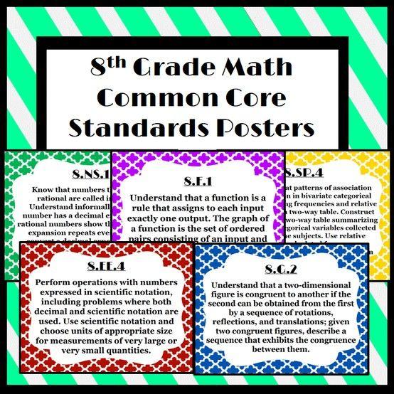8th Grade Math Common Core Standard Posters | Algebra | 8th
