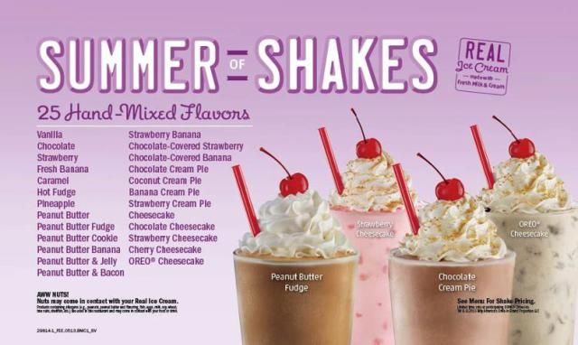 Sonic Drive In Restaurant Copycat Recipes Peanut Butter Milk Shakes