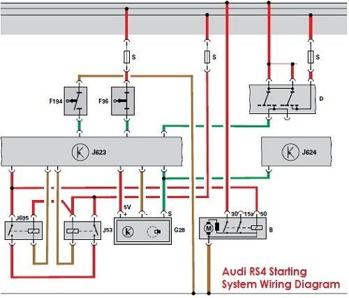 starting system wiring diagram likewise 2003 acura tl. Black Bedroom Furniture Sets. Home Design Ideas