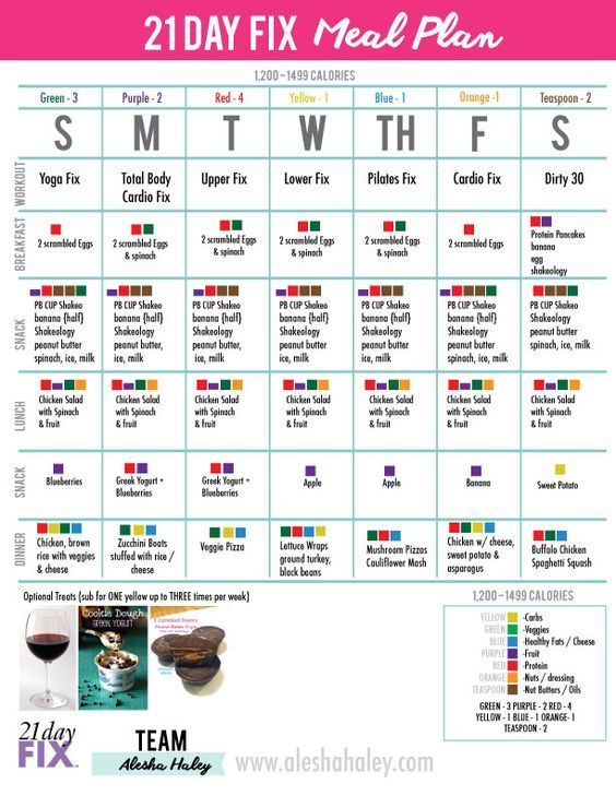 Free day fix meal plan for calorie range printable pdf with workout schedule dayfix also rh pinterest