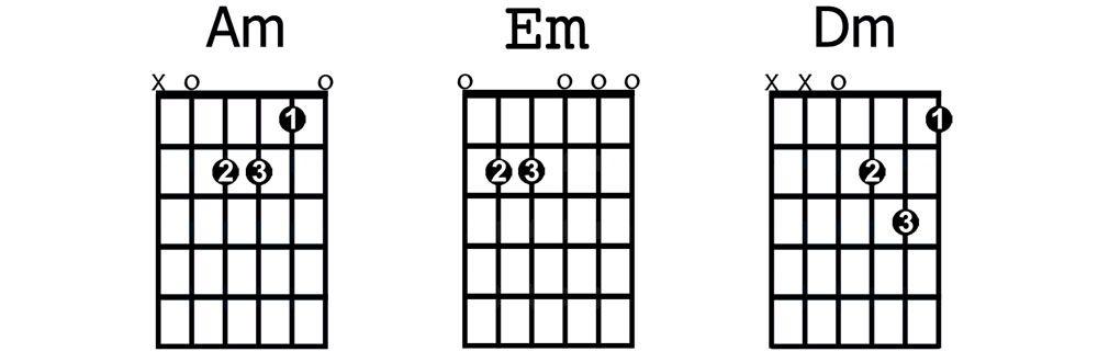 AmEmDmchords | MASCOTS , SYMBOLS AND LOGOS | Pinterest | Guitars ...