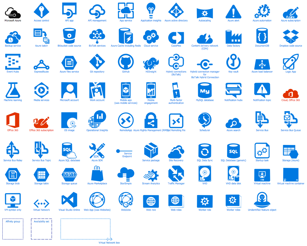 Design Elements Microsoft Azure Architecture — Cloud