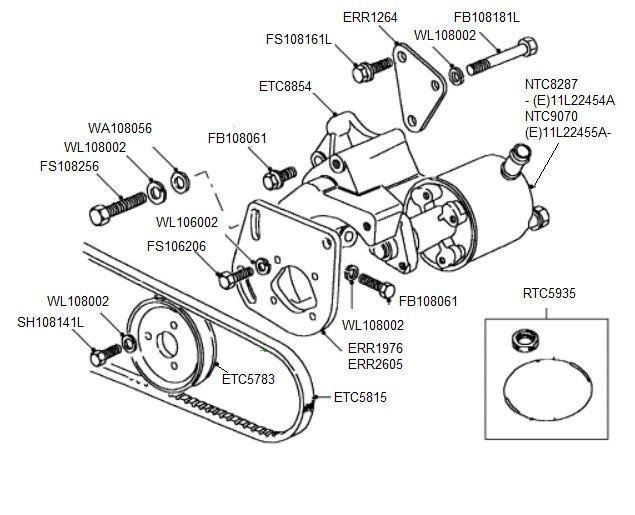 land rover defender 200tdi ledningsdiagram