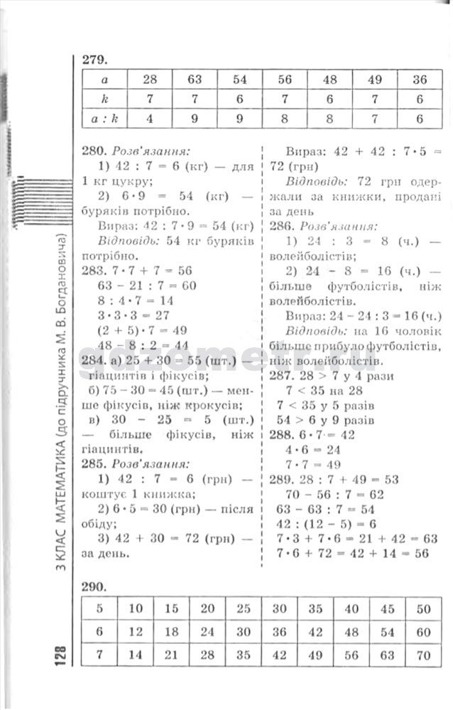 2 гдз для класс математики з
