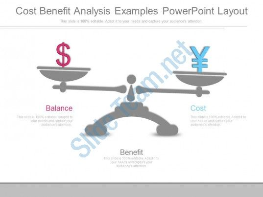 Cost Benefit Analysis Examples Powerpoint Layout Slide  Projets