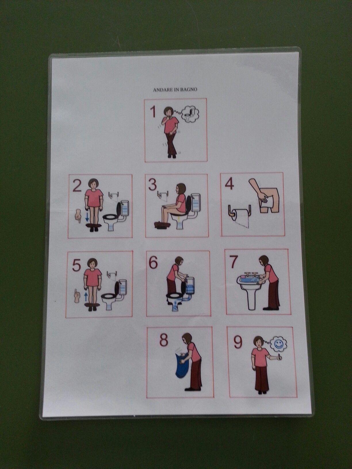 Tabella sequenze per andare in bagno bagno caa autism - Peretta per andare in bagno ...