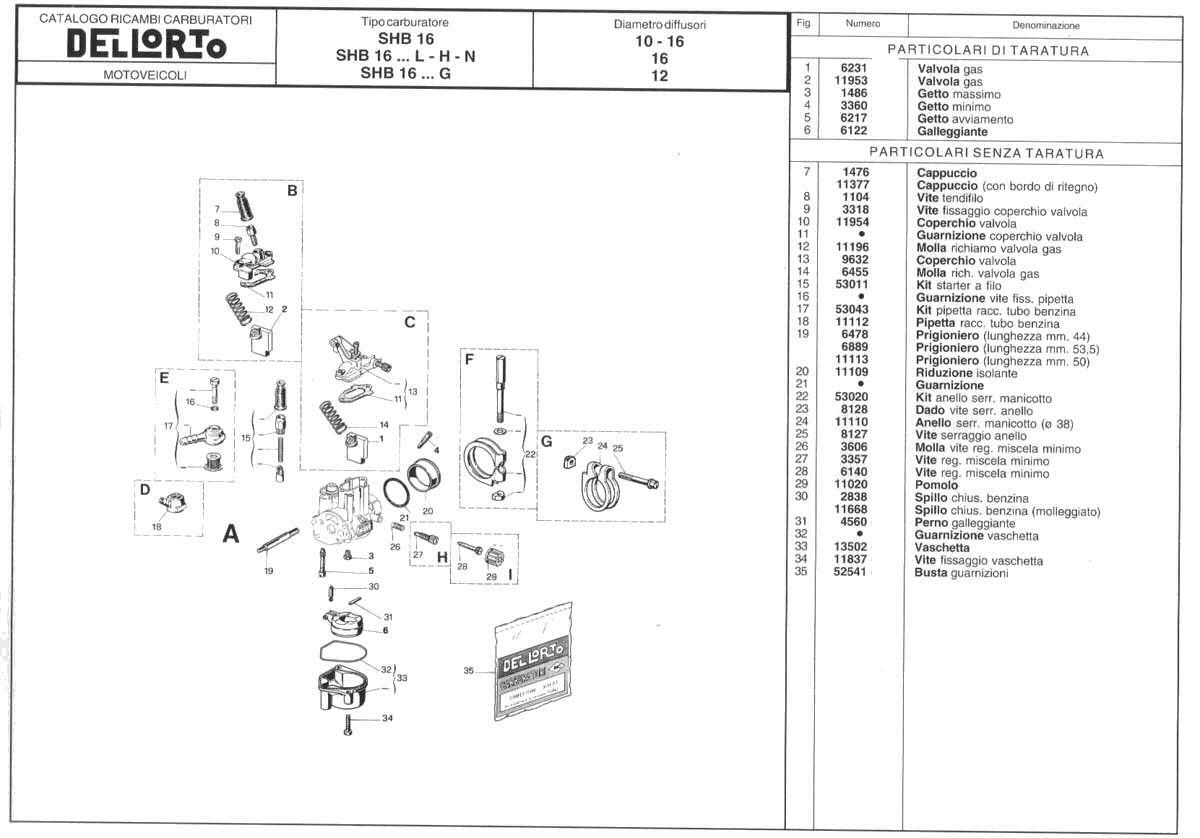 Parts Diagram For Dellorto Shb Carburetors