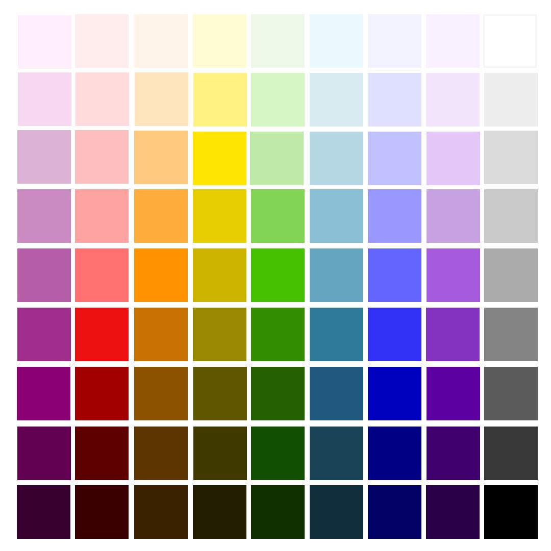 All Colours Exhibit A Tonal Value