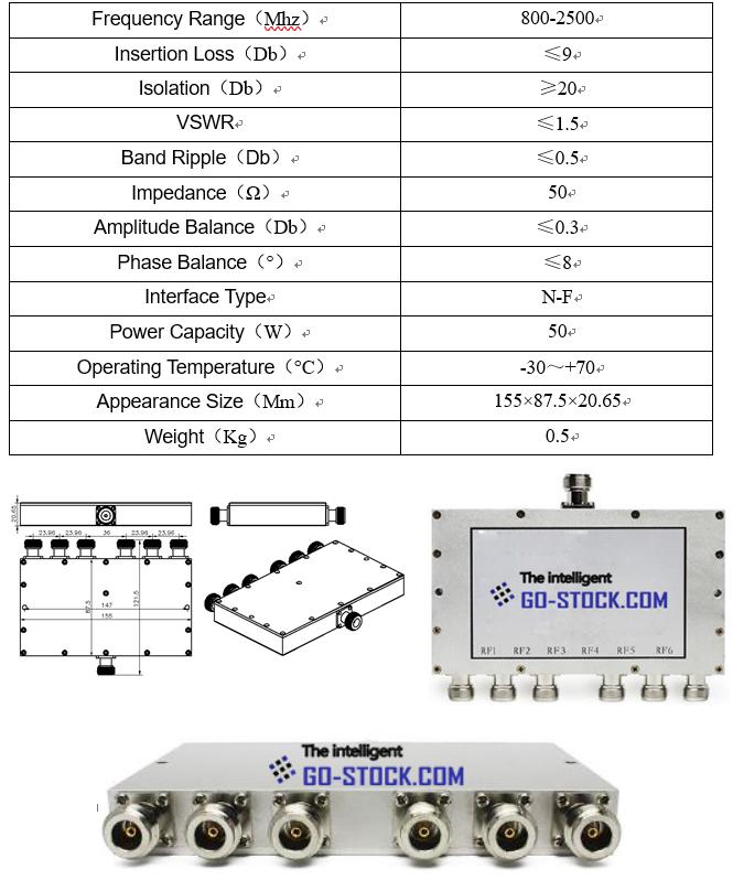 Gspdf0825n6 6 Way Power Divider Power Splitter Power Combiner Power Splitter Solutions