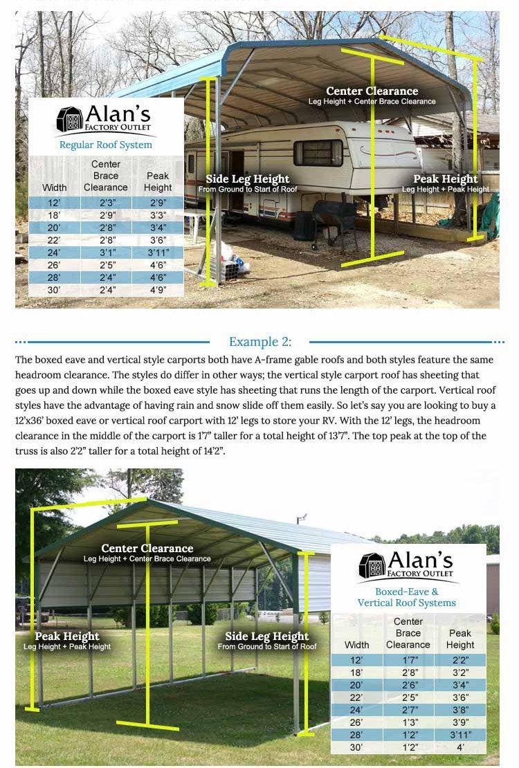 Metal Carport Prices Steel Carport Prices Alan's