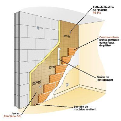 sch ma d 39 isolation d 39 un mur par double cloison en briques pl tri res guides recettes. Black Bedroom Furniture Sets. Home Design Ideas