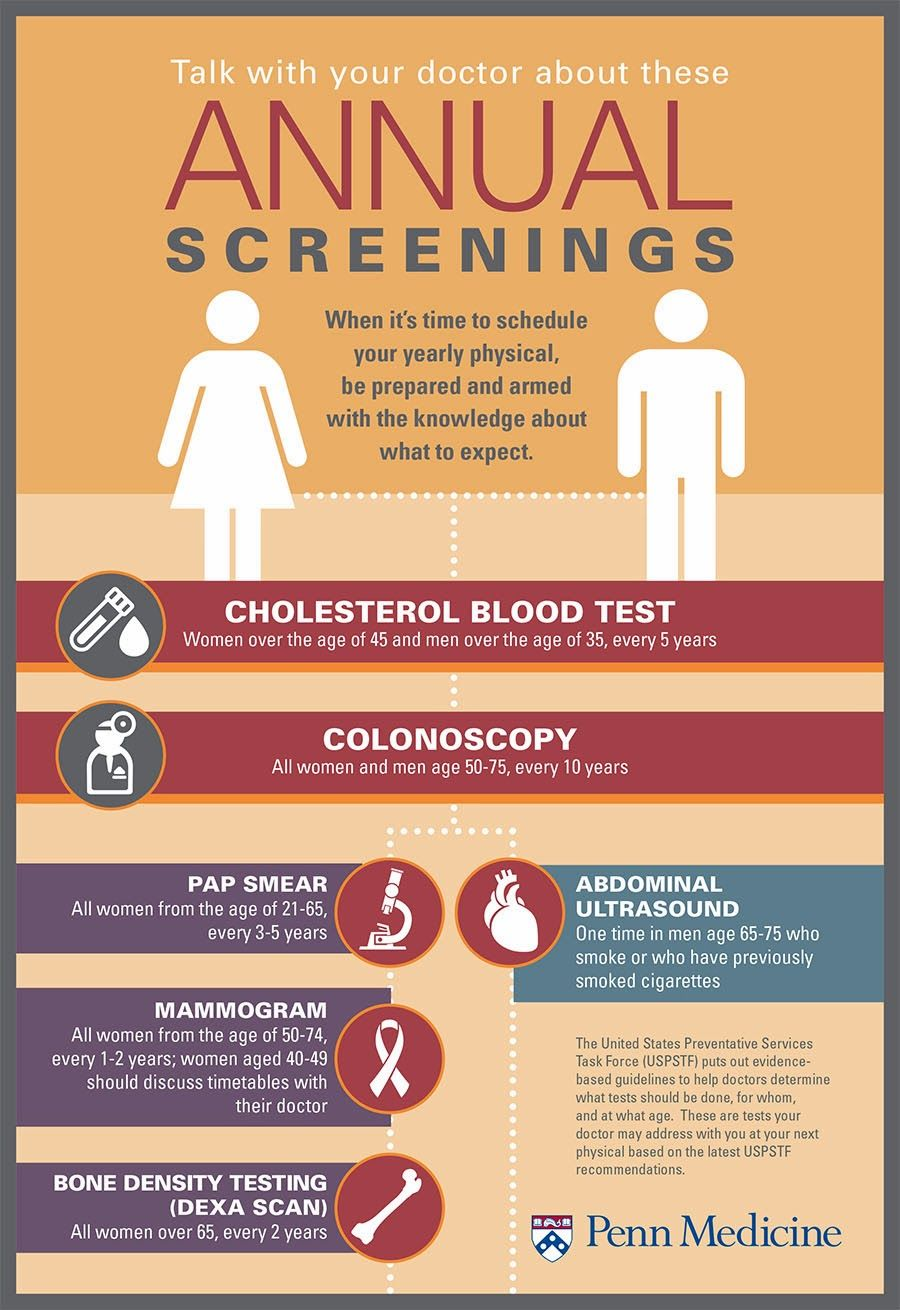 Annual screenings are so important for maintaining your