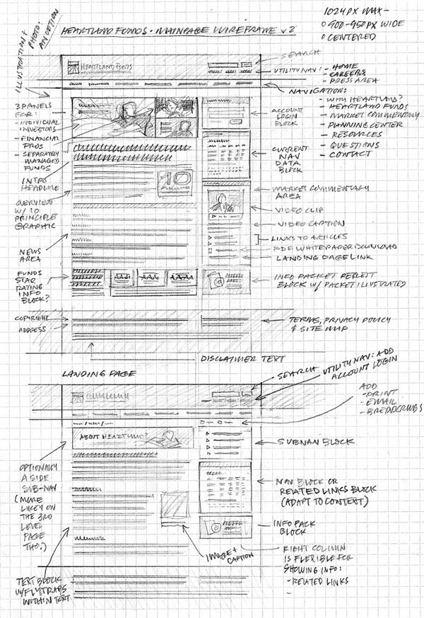 24 Professional Examples of Web and Mobile Wireframe Sketches ...