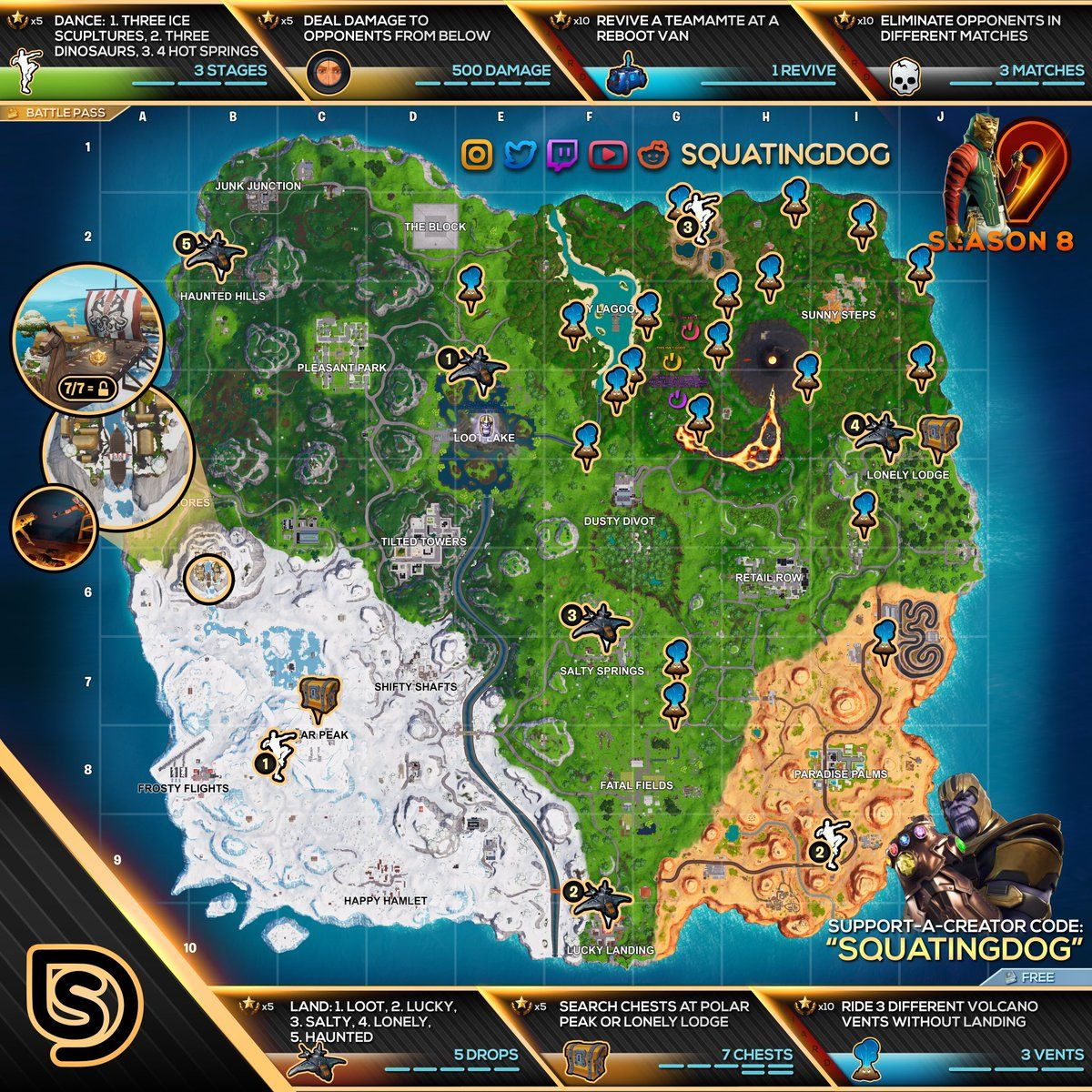Mapa De Gnomos Fortnite.Fortnite Cheat Sheet Map For Season 8 Week 9 Challenges