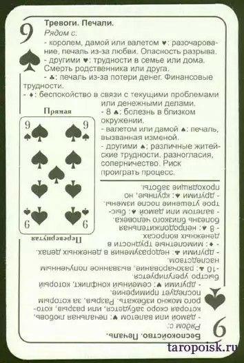 сочетания карт в гадании на 36 карт