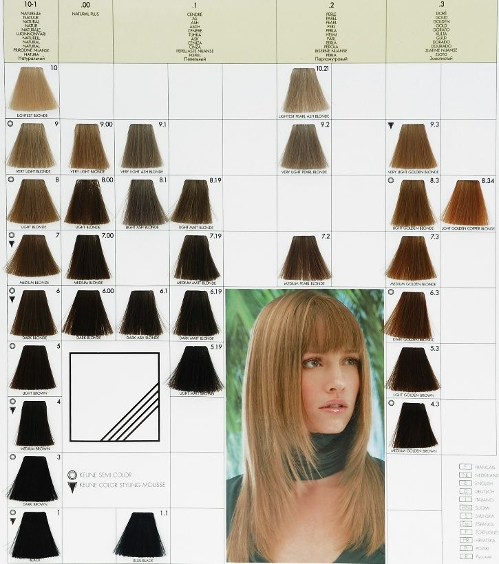 Keune Tinta Color Paleta Boja Za Kosu Beauty Hair Color Hair Color Chart Hair Chart