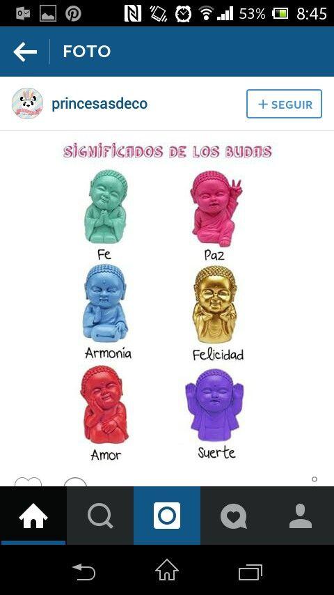 Significado color del buda | Pulseras De Cuero | Pinterest | Feng ...