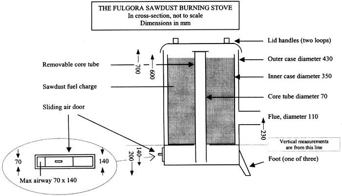 information on simple practical wood gas stove design
