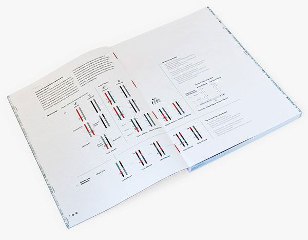 Phd thesis technical analysis