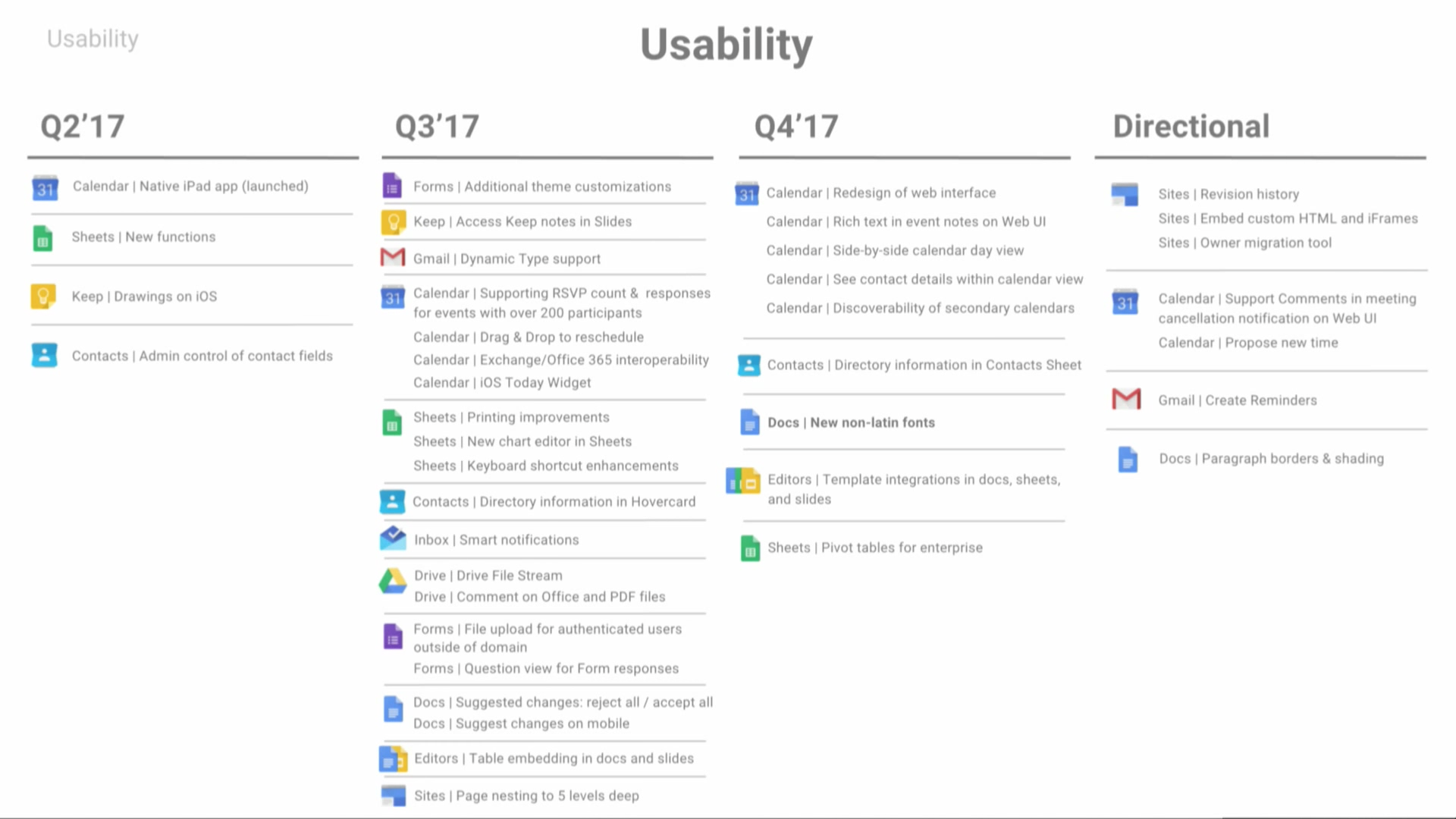 G Suite Product Roadmap Reveals Google Calendar Web Redesign Scheduled For Late 2017 Google Calendar Redesign Roadmap