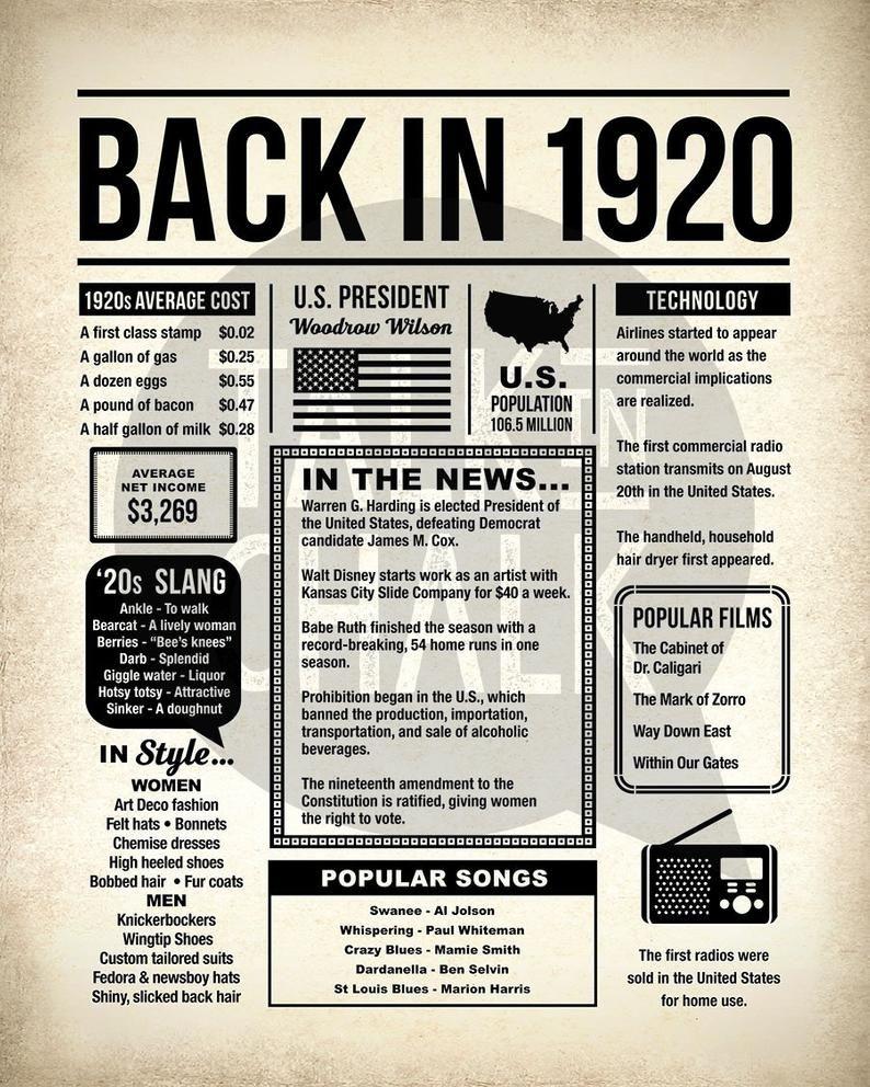 Back In 1920 PRINTABLE Newspaper Poster Sign | PRI