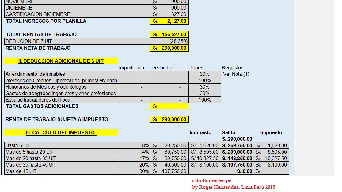Plantilla Excel calcula tu Renta Anual 2017-4ta Categoria ...