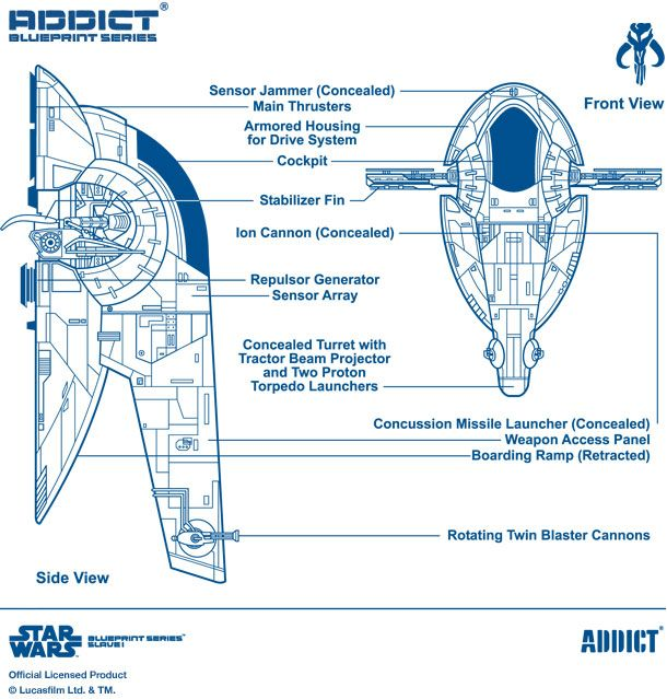 The only way to travel for freelance work star wars pinterest the only way to travel for freelance work malvernweather Image collections