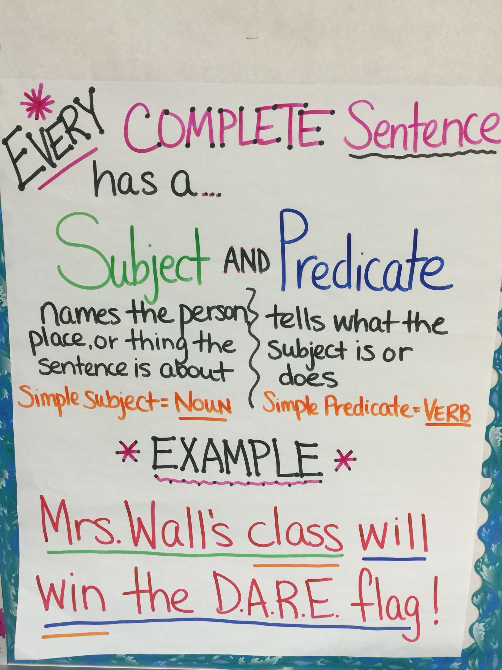 Subject And Predicate Anchor Chart In