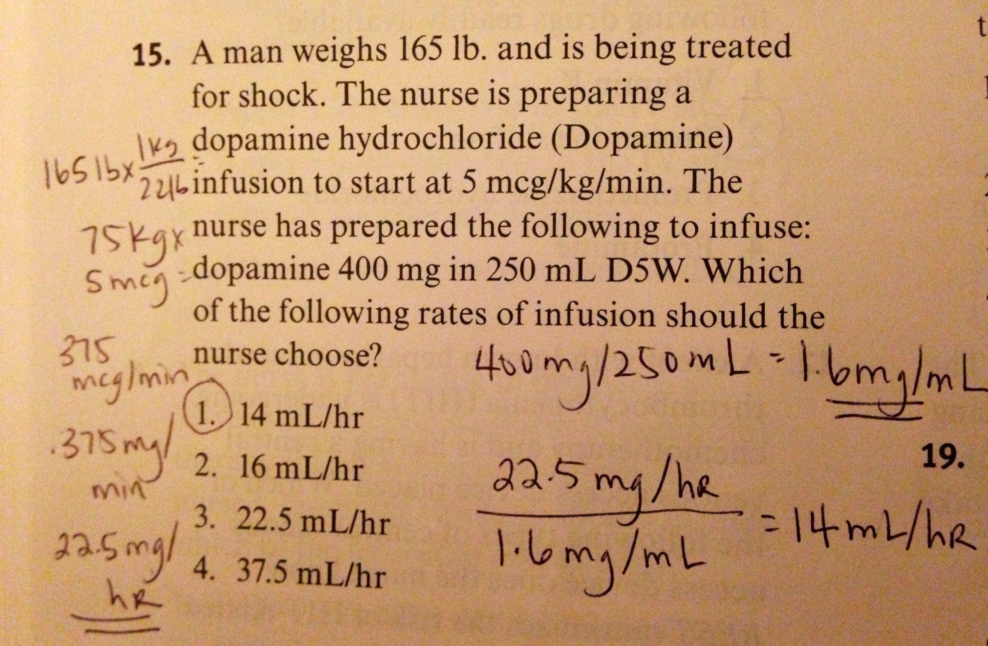 Kaplan Nursing Math