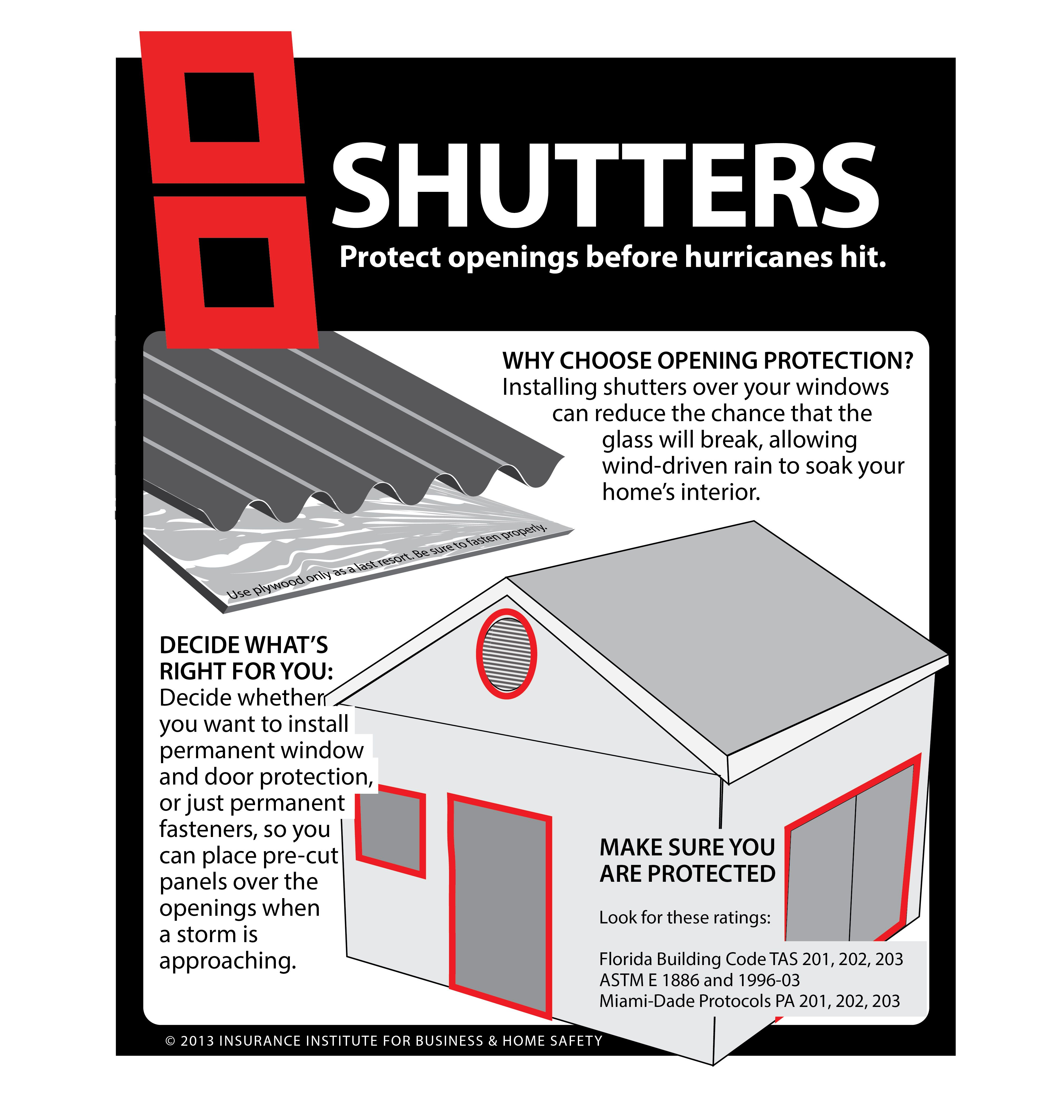 Protect Openings Before A Hurricane Strikes Door Protection