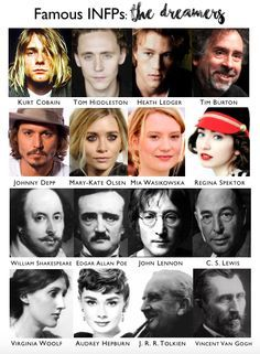 Famous Infps The Dreamers Famous Infps Chart Infp Celebrity Chart Infp Personality Infp Personality Type Infp