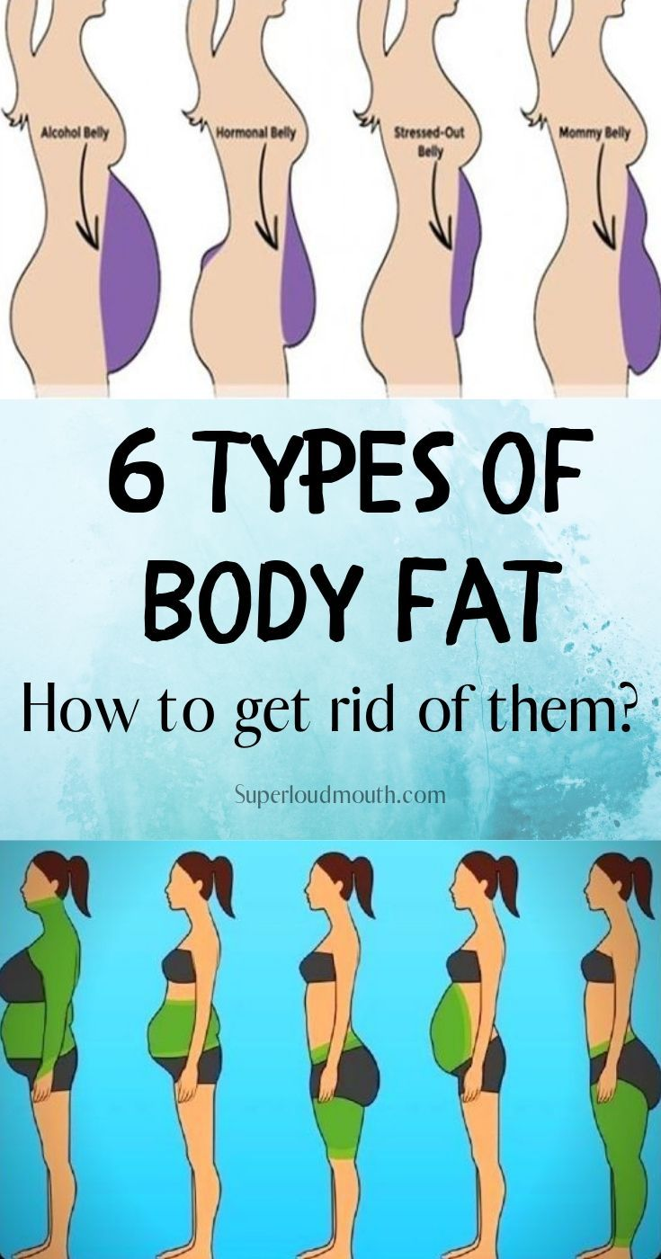 6 Types of Body fat and How to get rid of it?