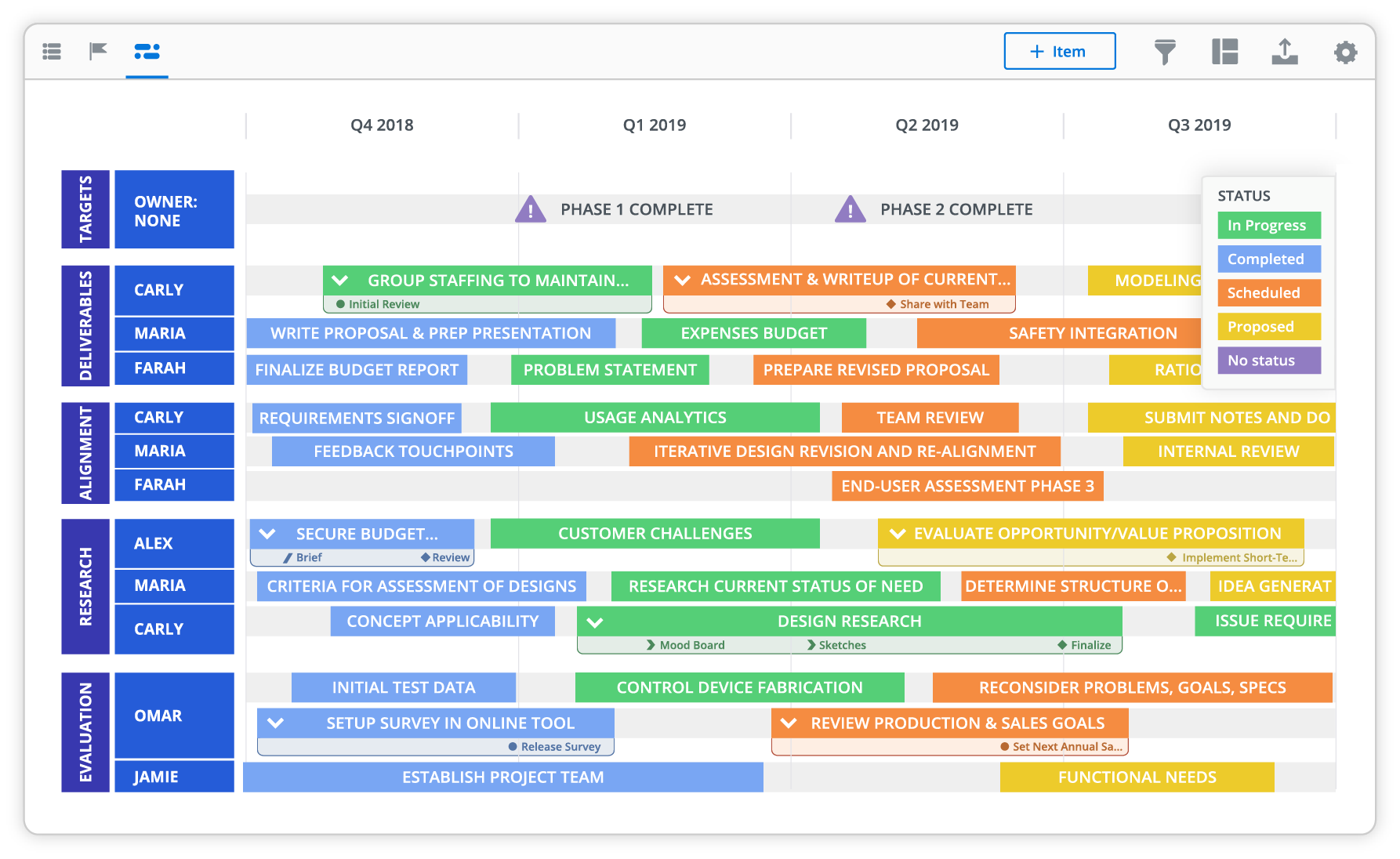 Timeline project roadmap Get a snapshot of key tasks and
