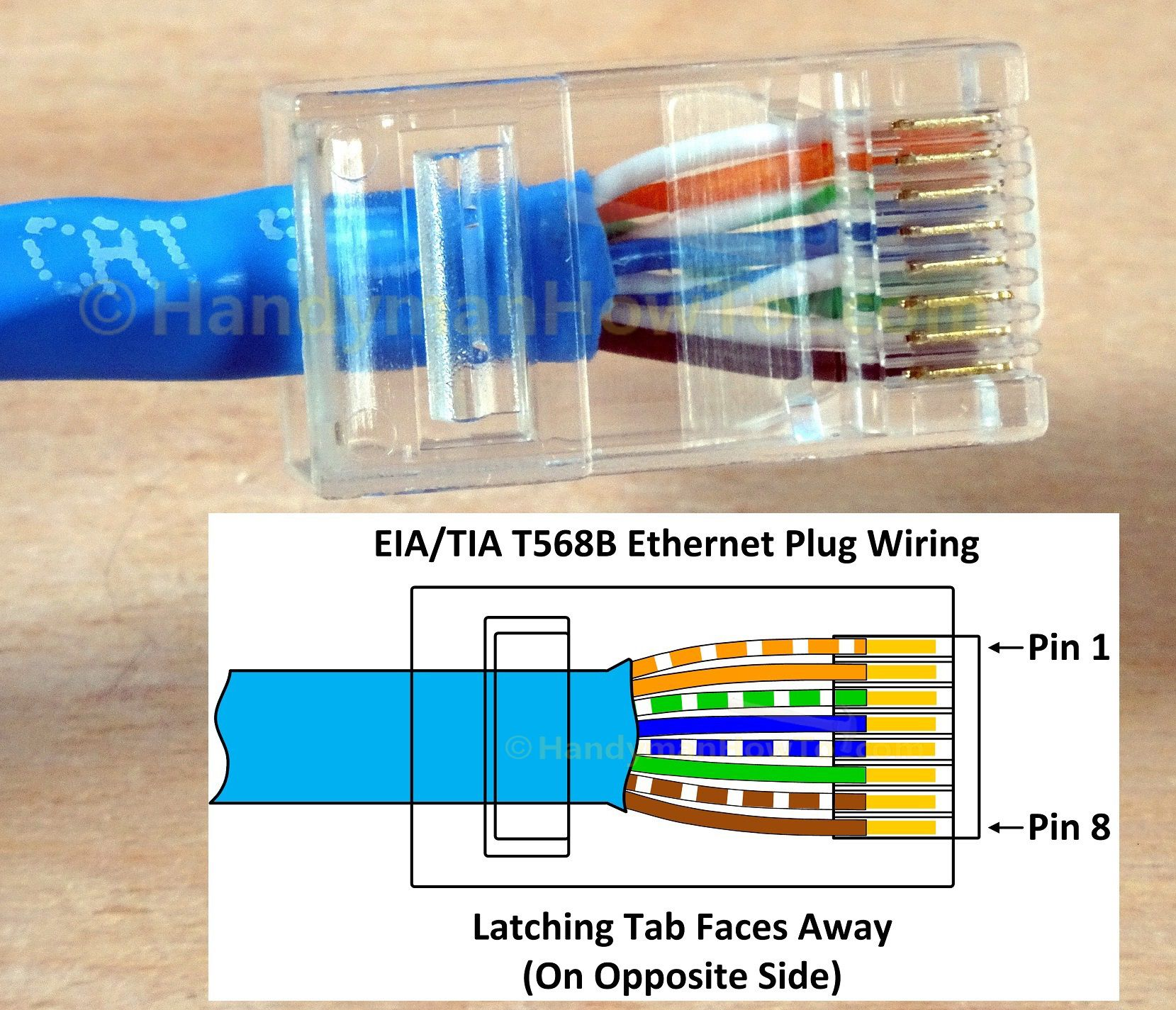rj45 ethernet plug wiring per eai tia t568b diy w 2019. Black Bedroom Furniture Sets. Home Design Ideas