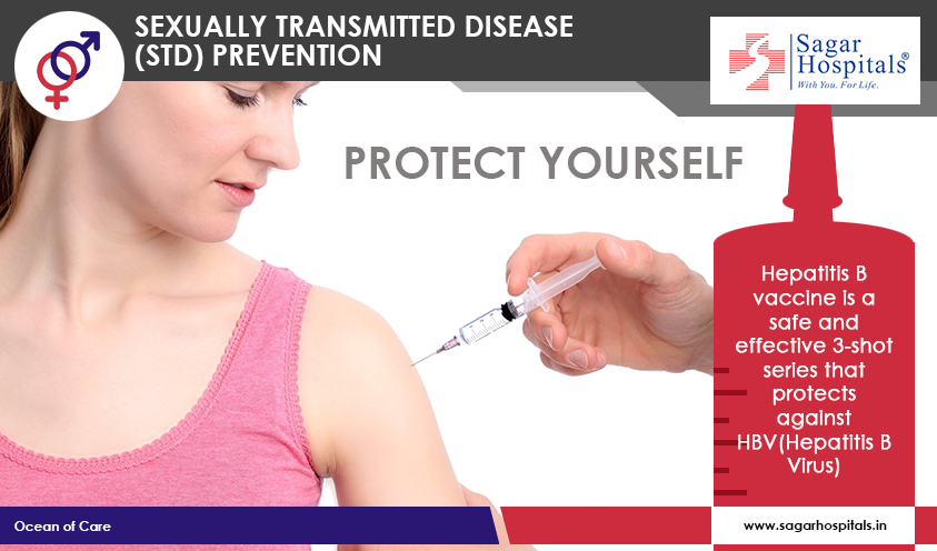 Vaccine to prevent sexually transmitted diseases