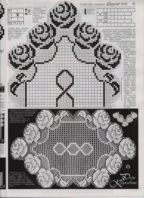 crochet pattern Doily   Dantelim   Pinterest   Deckchen, Tischdecken ...