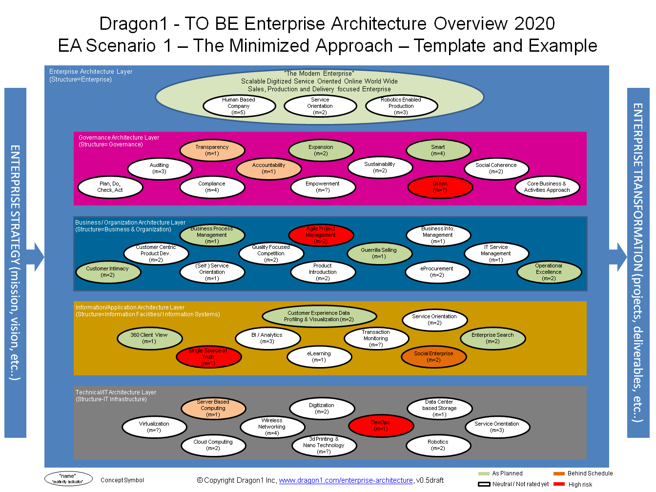 Pin by mark paauwe on dragon1 pinterest enterprise architecture enterprise architecture malvernweather Image collections