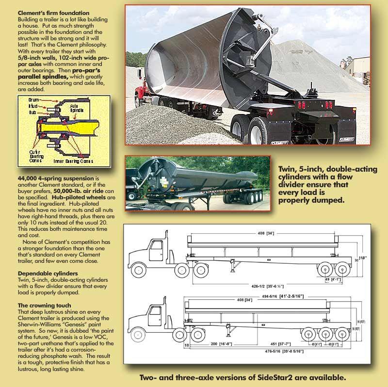 Your Clement Trailer Dealer Parish. Truck Sales Is Your #1