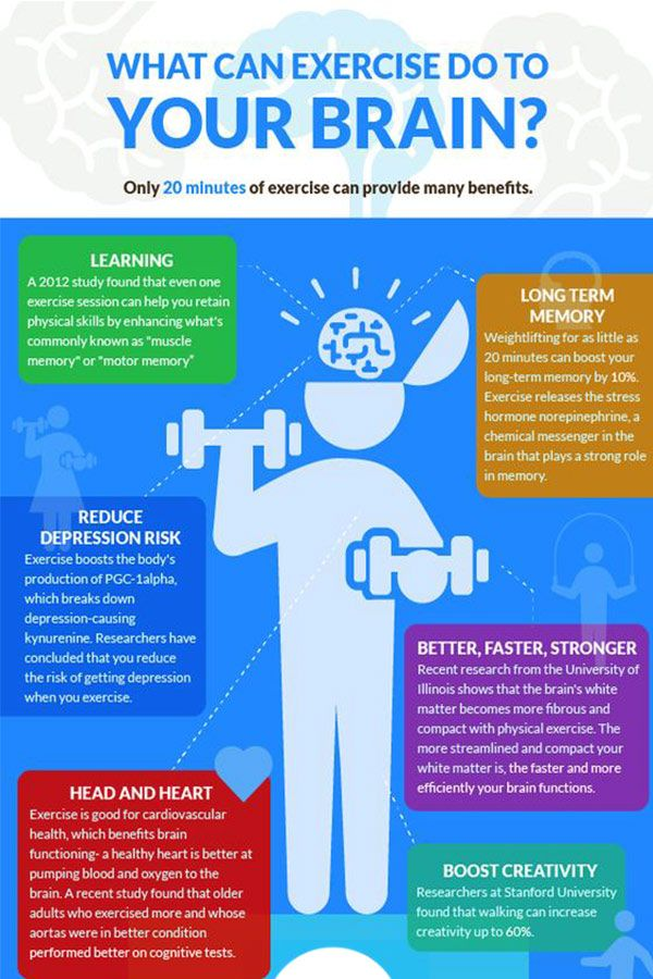 Exercise Benefits Physical Health Exercise And Mental Health