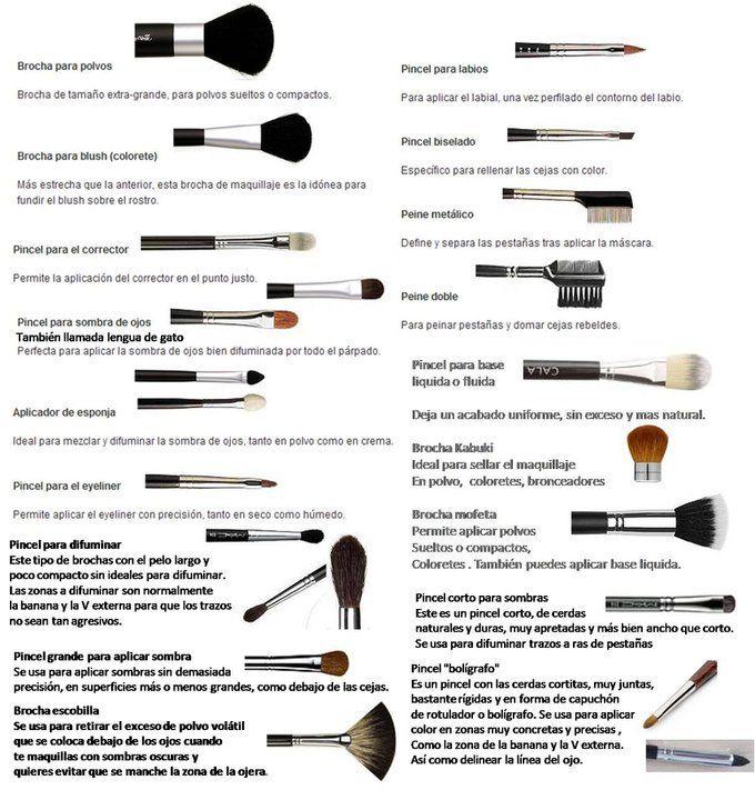 tipos de brochas de maquillaje y usos