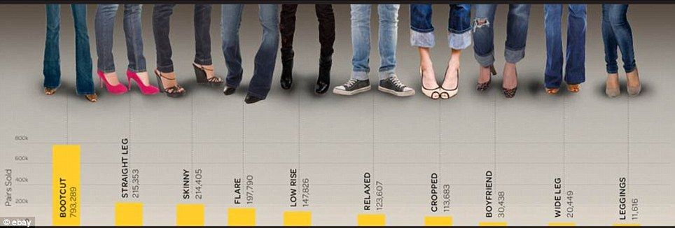 bootcut jeans meaning - Jean Yu Beauty