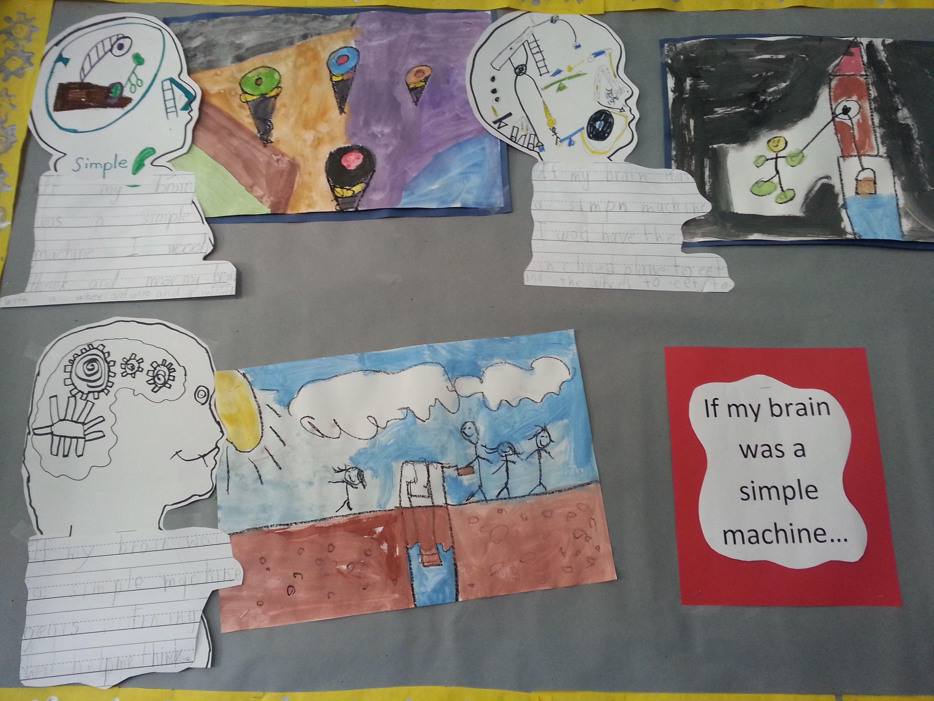 Simple Machines Activity With Kindergarten If My Brain